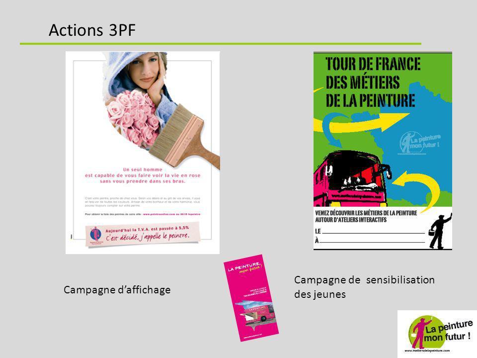 Actions 3PF Campagne de sensibilisation des jeunes