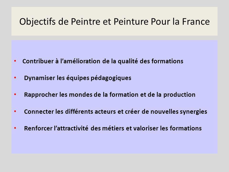 Objectifs de Peintre et Peinture Pour la France