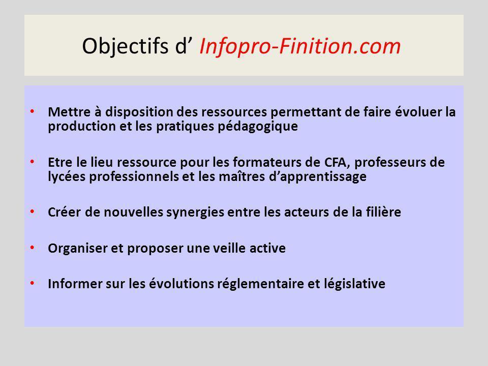 Objectifs d' Infopro-Finition.com