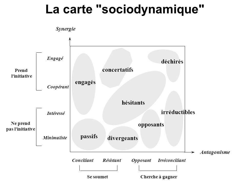 La carte sociodynamique