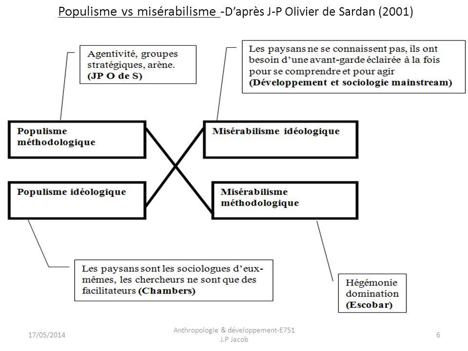 Populisme vs misérabilisme -D'après J-P Olivier de Sardan (2001)