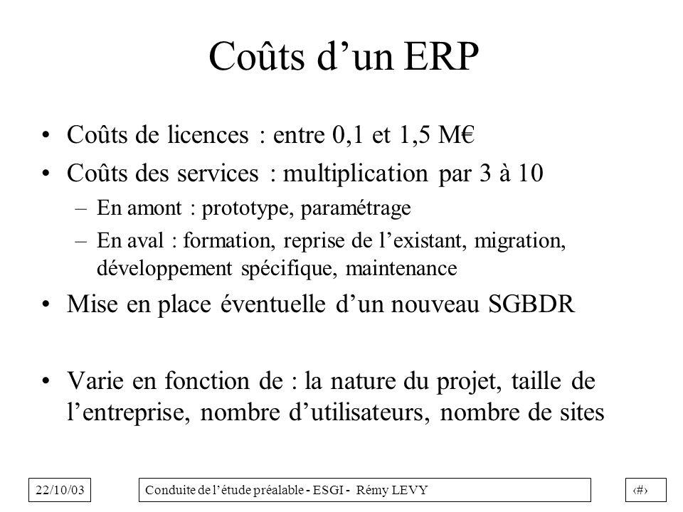 Coûts d'un ERP Coûts de licences : entre 0,1 et 1,5 M€