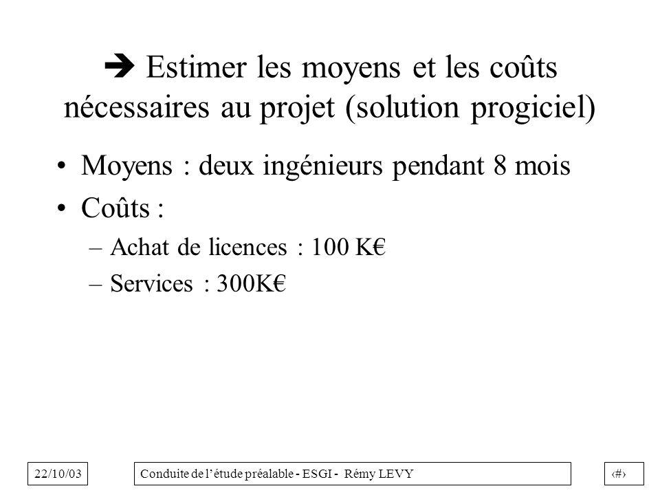  Estimer les moyens et les coûts nécessaires au projet (solution progiciel)