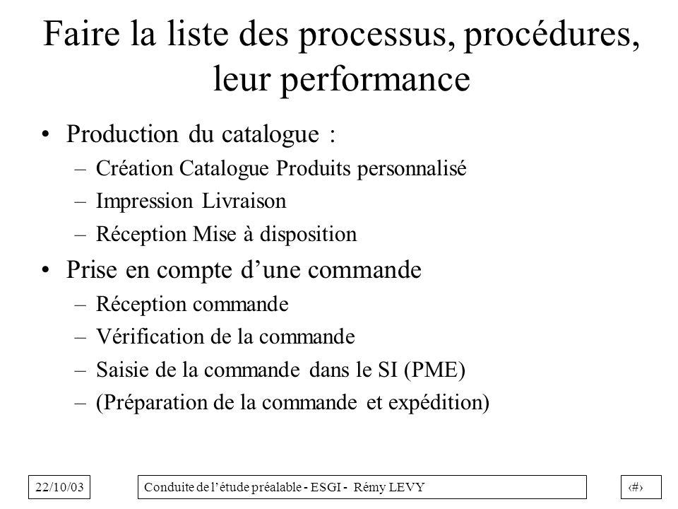 Faire la liste des processus, procédures, leur performance