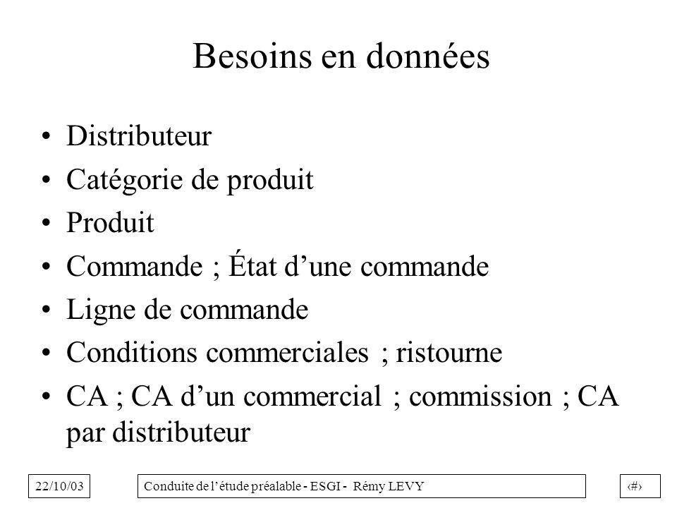 Besoins en données Distributeur Catégorie de produit Produit