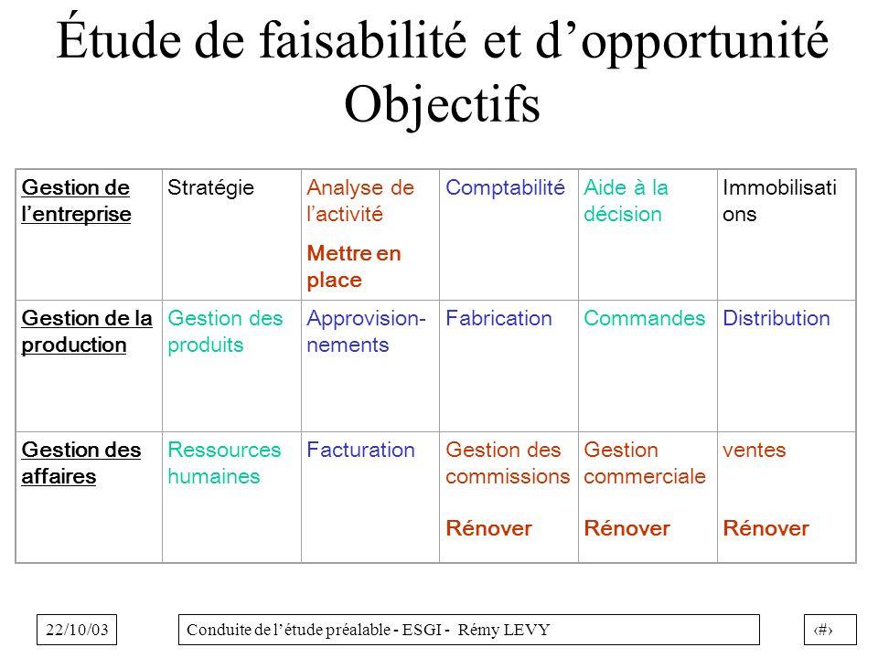 Étude de faisabilité et d'opportunité Objectifs