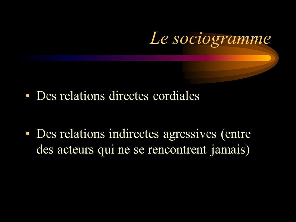 Le sociogramme Des relations directes cordiales