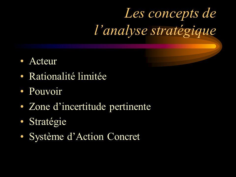 Les concepts de l'analyse stratégique