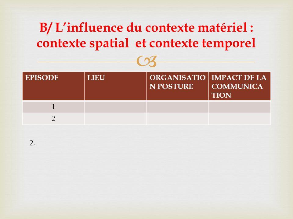 B/ L'influence du contexte matériel : contexte spatial et contexte temporel