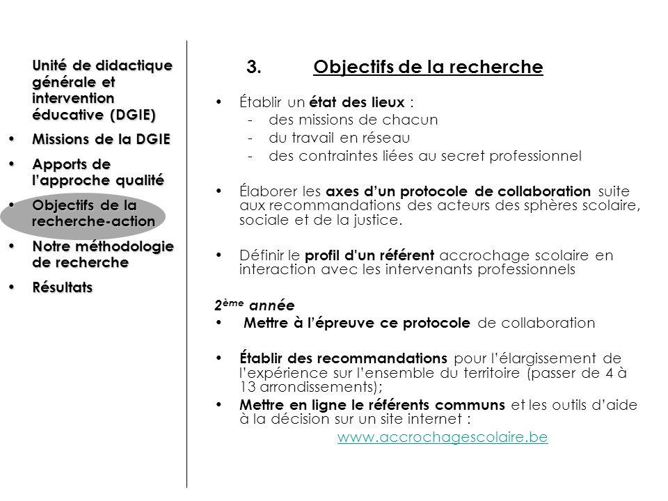 3. Objectifs de la recherche