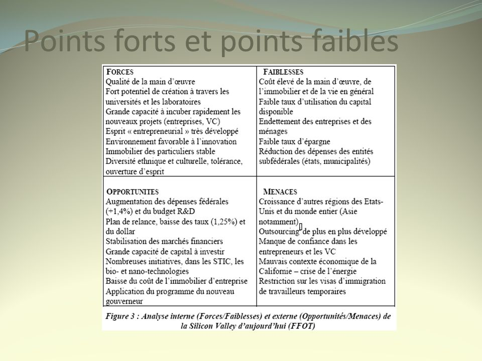 Points forts et points faibles