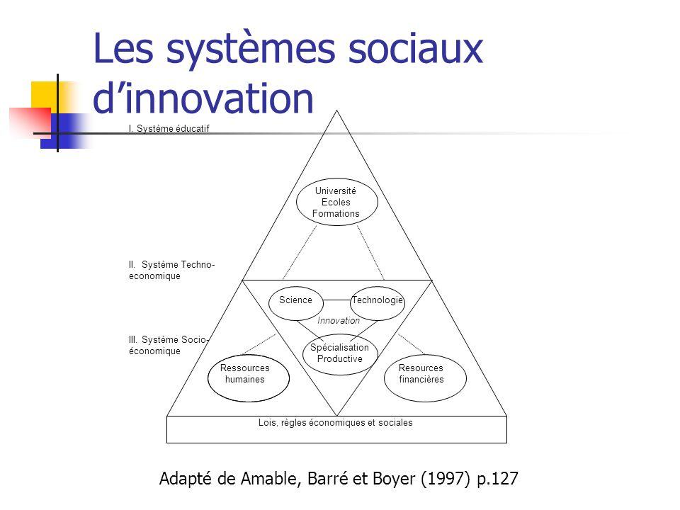 Les systèmes sociaux d'innovation