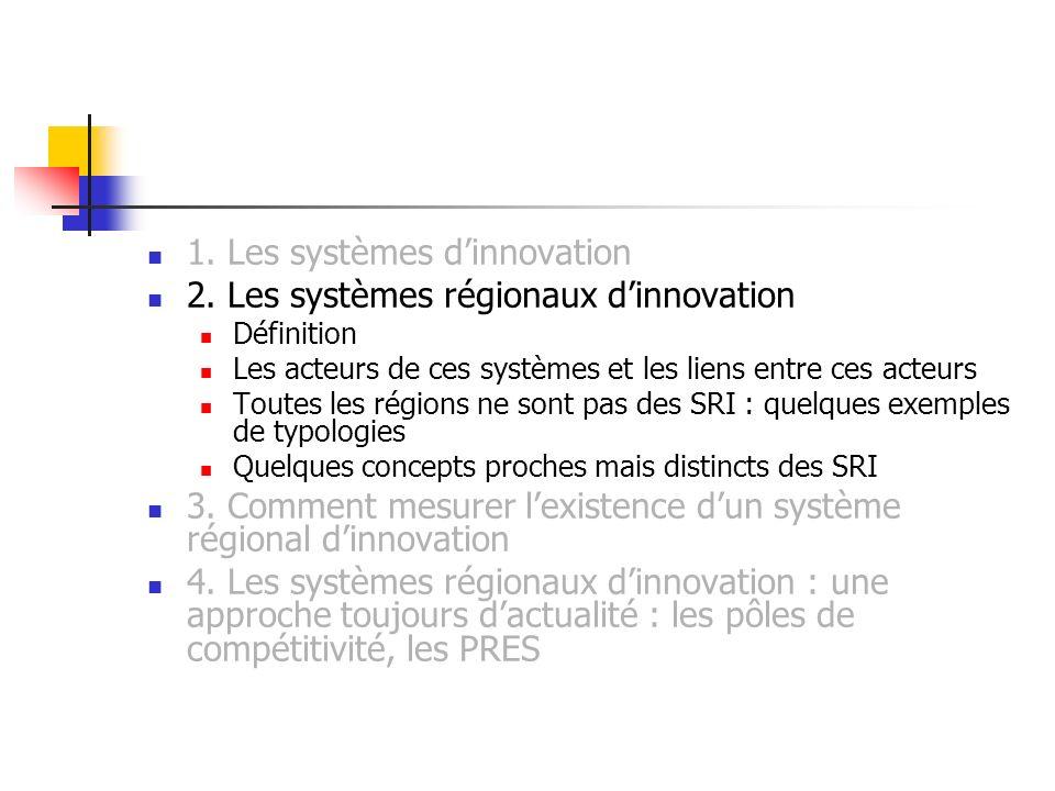 1. Les systèmes d'innovation 2. Les systèmes régionaux d'innovation