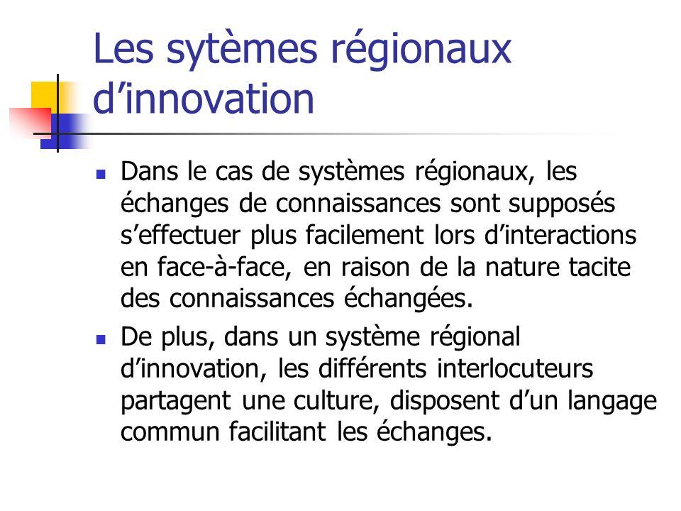 Les sytèmes régionaux d'innovation
