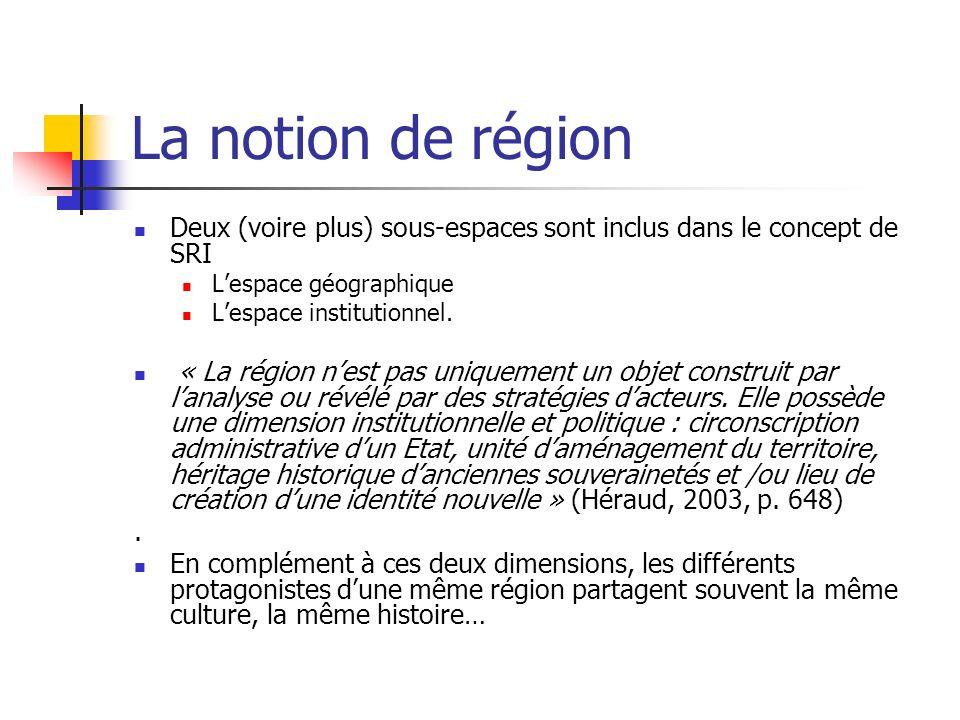 La notion de région Deux (voire plus) sous-espaces sont inclus dans le concept de SRI. L'espace géographique.