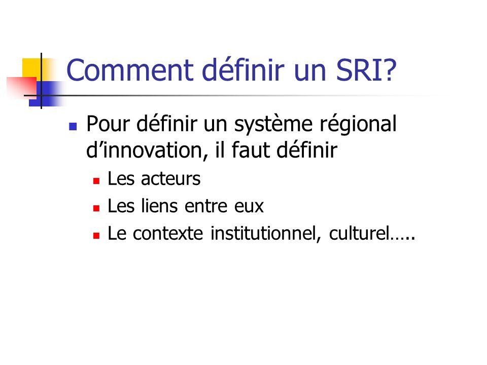Comment définir un SRI Pour définir un système régional d'innovation, il faut définir. Les acteurs.