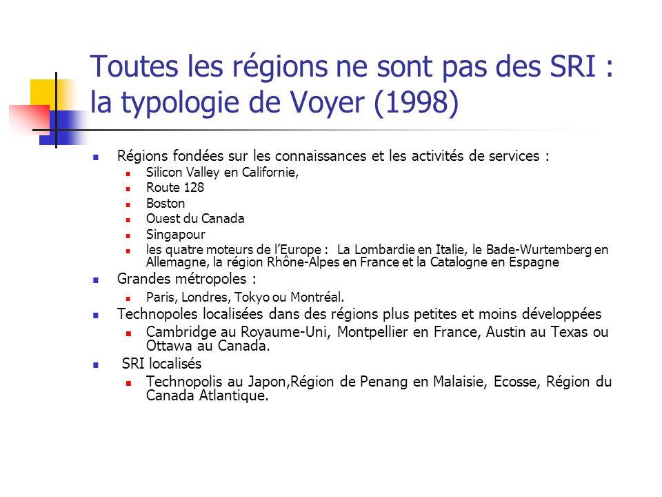 Toutes les régions ne sont pas des SRI : la typologie de Voyer (1998)