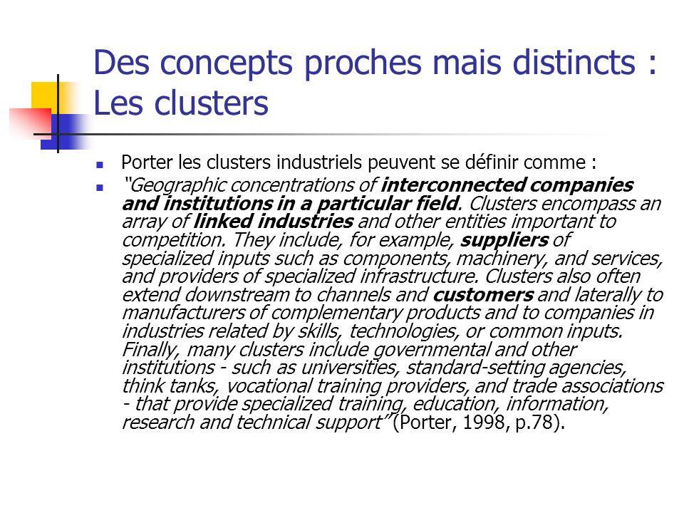 Des concepts proches mais distincts : Les clusters