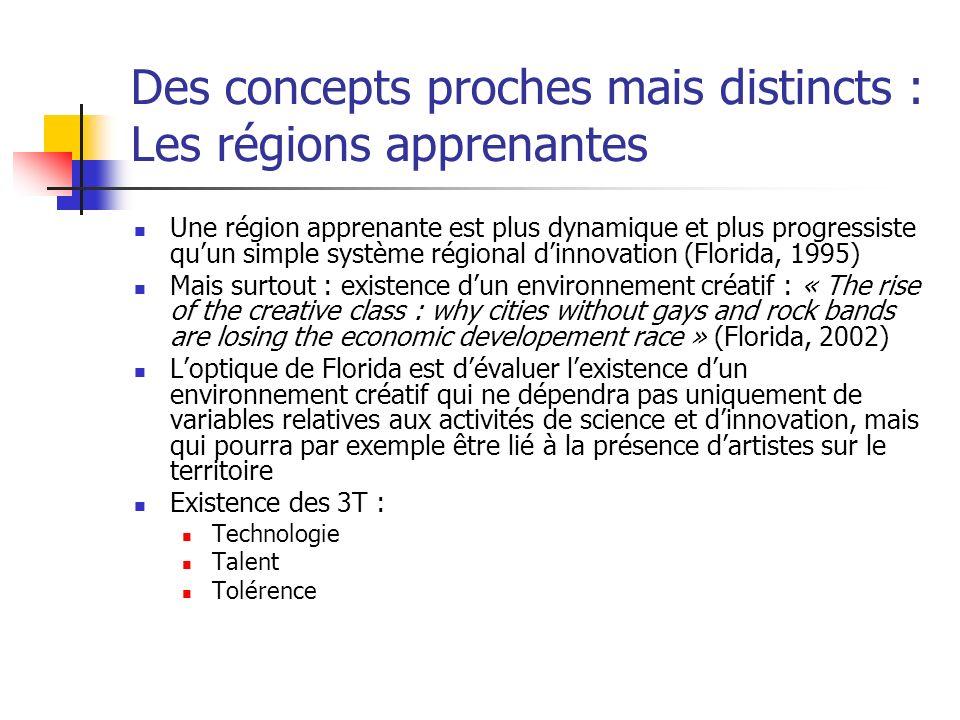 Des concepts proches mais distincts : Les régions apprenantes