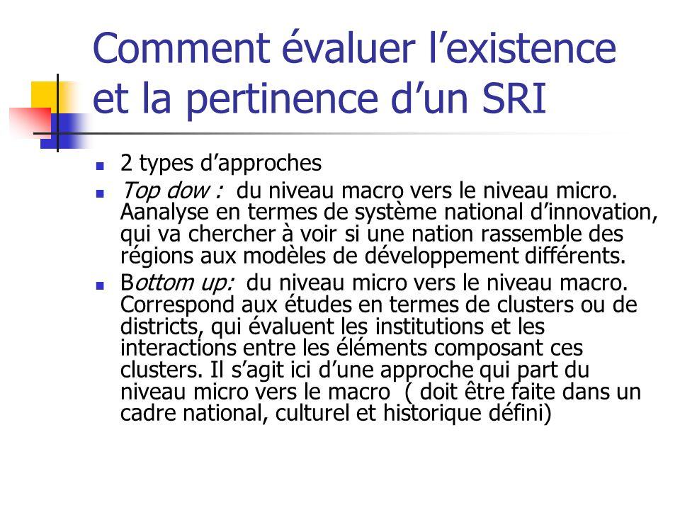 Comment évaluer l'existence et la pertinence d'un SRI