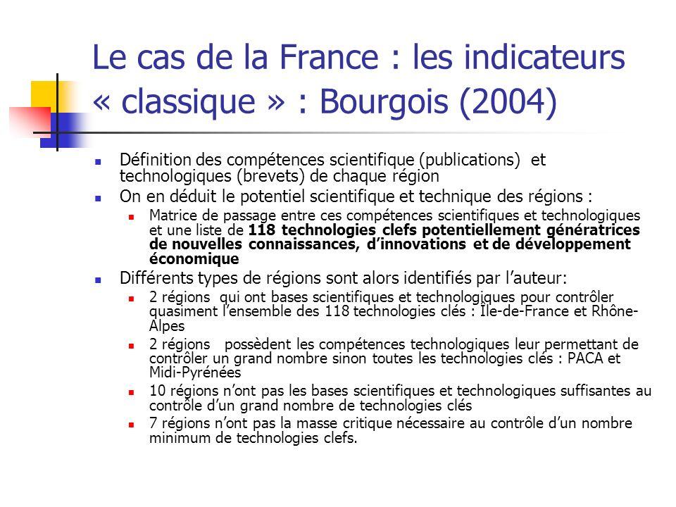 Le cas de la France : les indicateurs « classique » : Bourgois (2004)