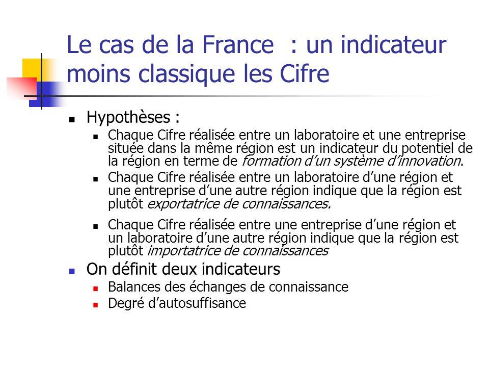 Le cas de la France : un indicateur moins classique les Cifre