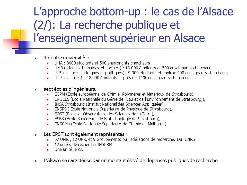 L'approche bottom-up : le cas de l'Alsace (2/): La recherche publique et l'enseignement supérieur en Alsace