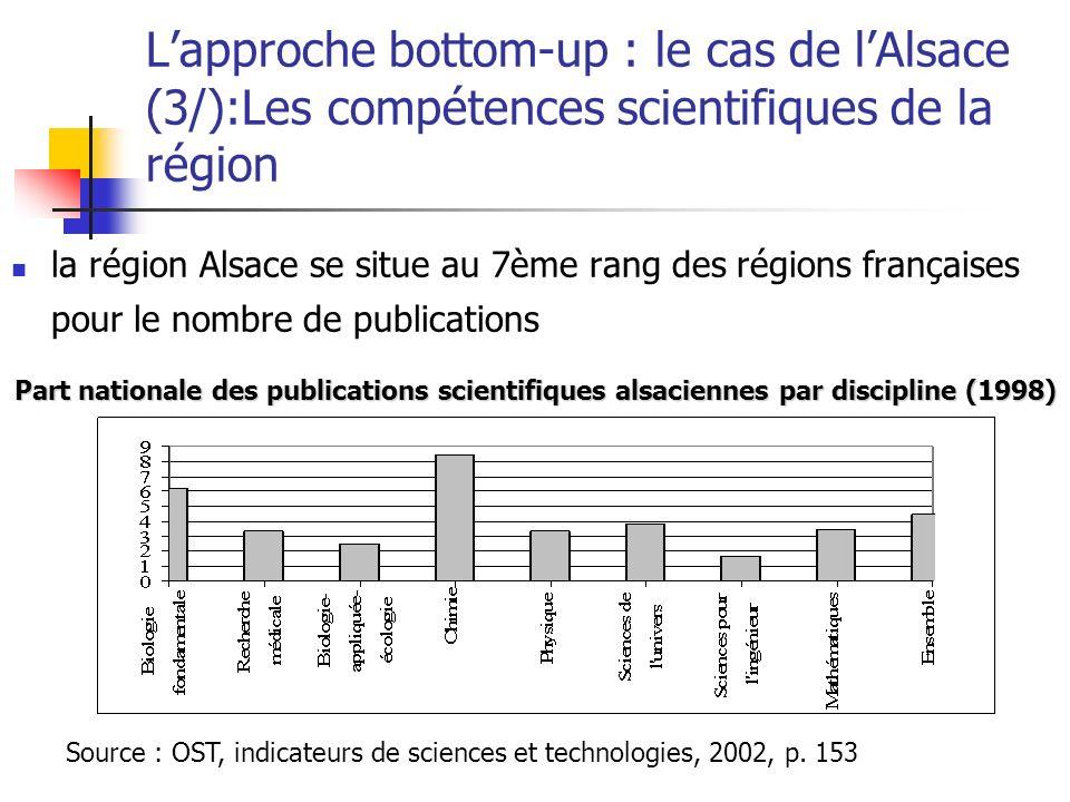 L'approche bottom-up : le cas de l'Alsace (3/):Les compétences scientifiques de la région