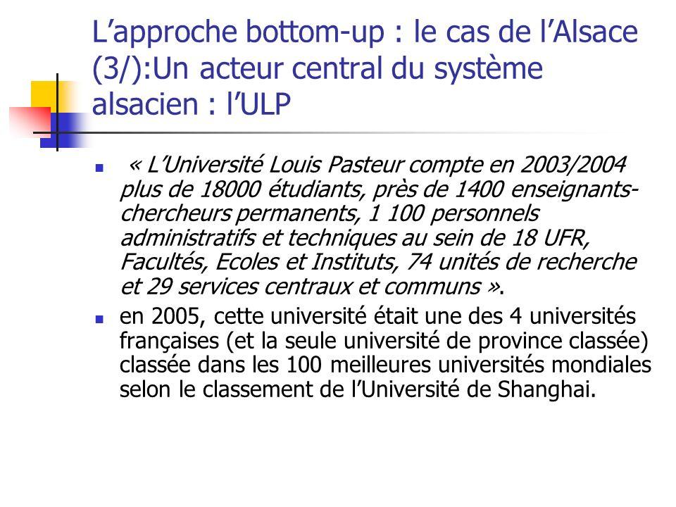 L'approche bottom-up : le cas de l'Alsace (3/):Un acteur central du système alsacien : l'ULP