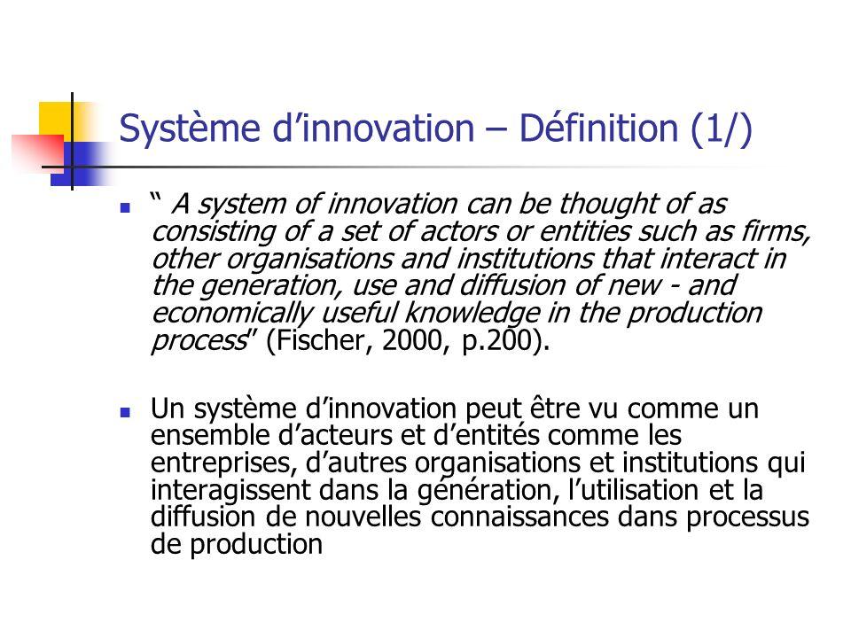 Système d'innovation – Définition (1/)