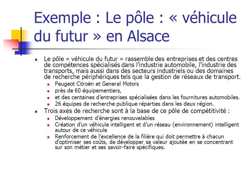Exemple : Le pôle : « véhicule du futur » en Alsace