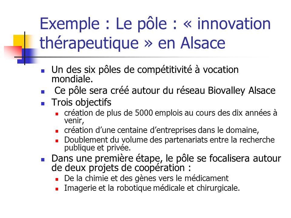 Exemple : Le pôle : « innovation thérapeutique » en Alsace