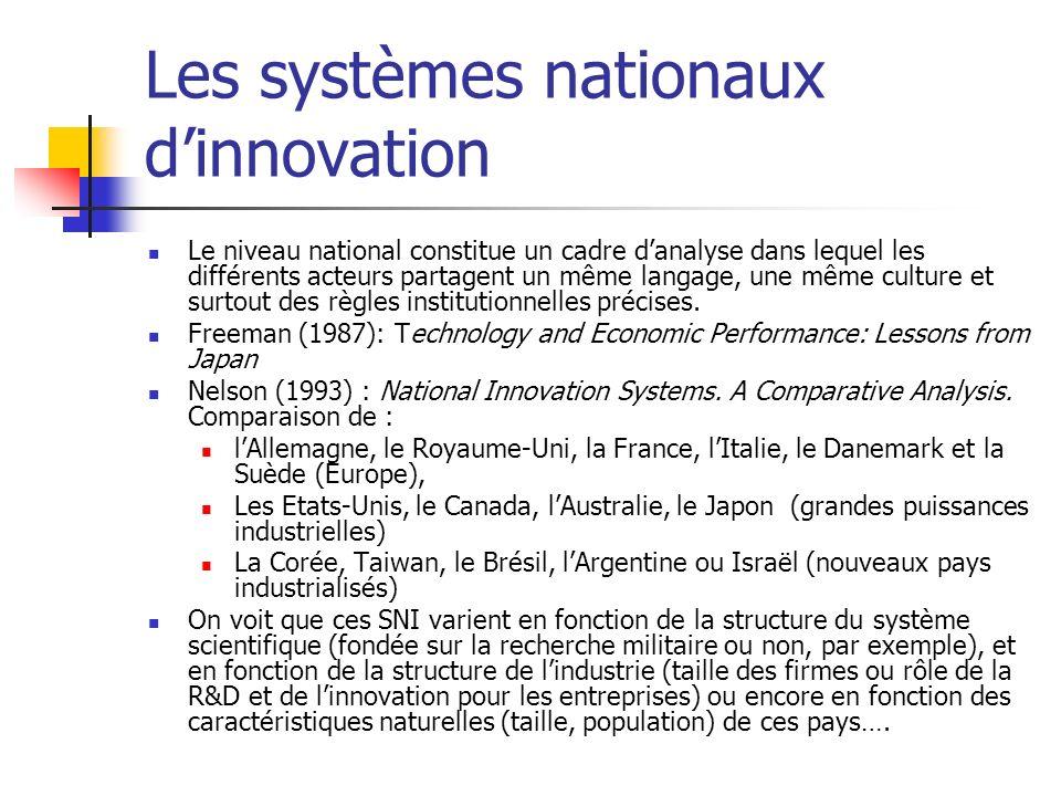 Les systèmes nationaux d'innovation