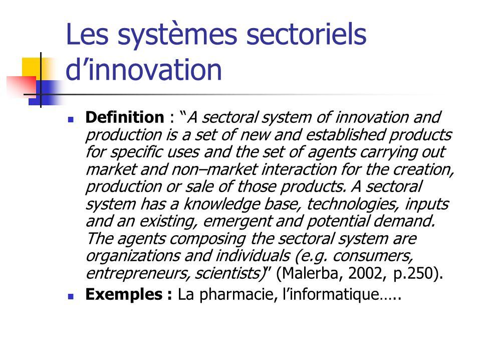 Les systèmes sectoriels d'innovation