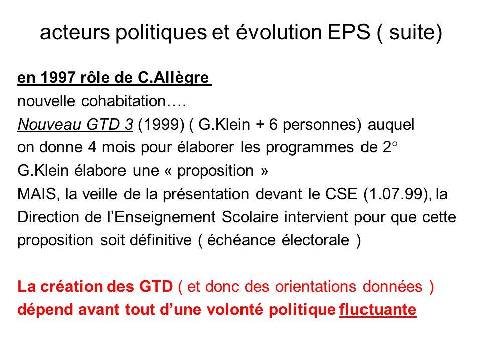 acteurs politiques et évolution EPS ( suite)