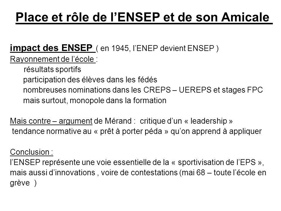 Place et rôle de l'ENSEP et de son Amicale