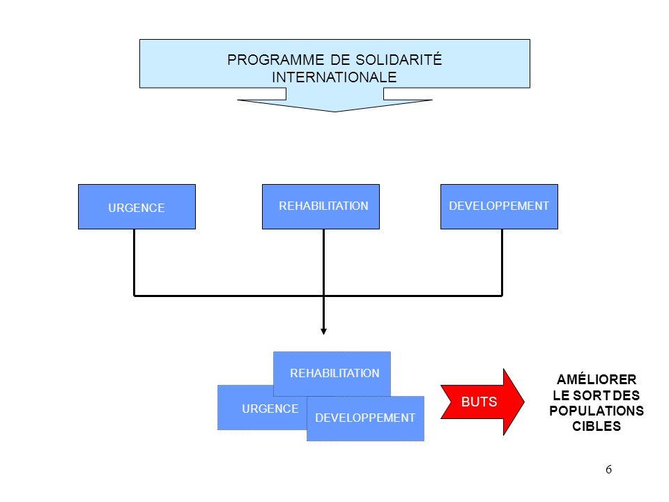 AMÉLIORER LE SORT DES POPULATIONS CIBLES