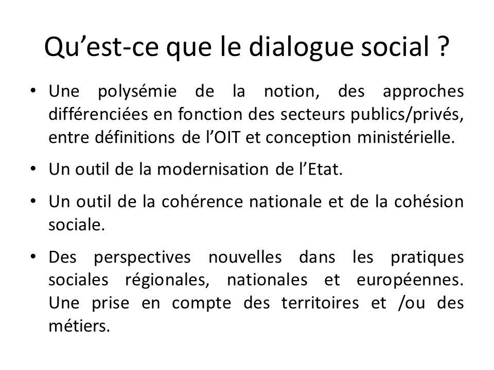 Qu'est-ce que le dialogue social