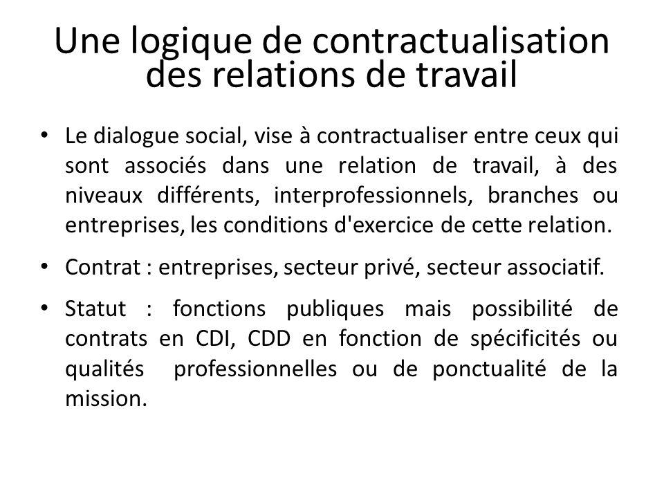 Une logique de contractualisation des relations de travail