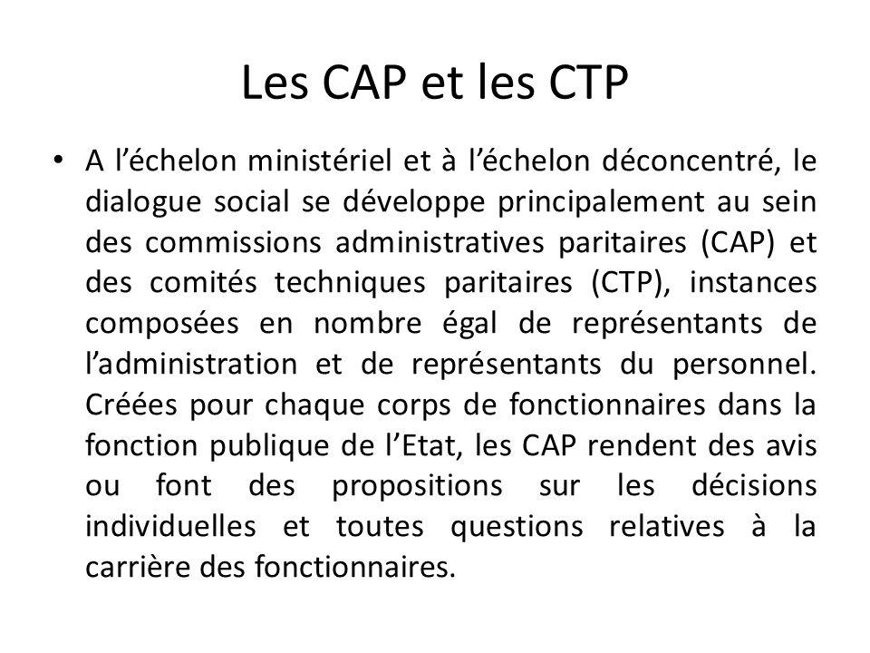 Les CAP et les CTP