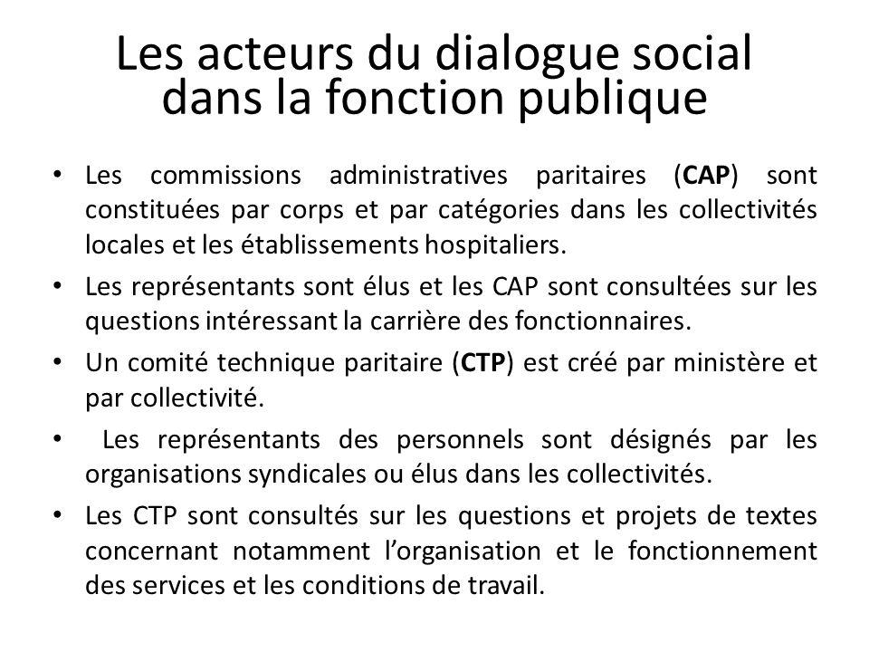 Les acteurs du dialogue social dans la fonction publique
