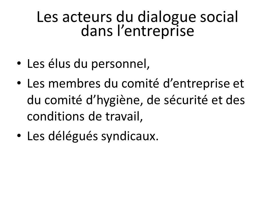 Les acteurs du dialogue social dans l'entreprise