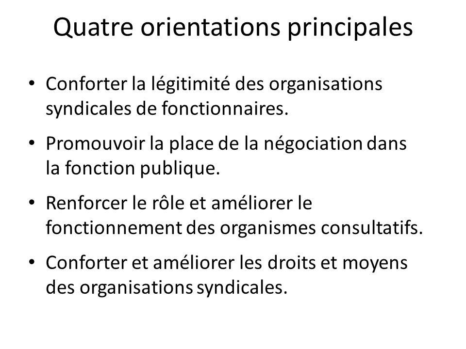 Quatre orientations principales