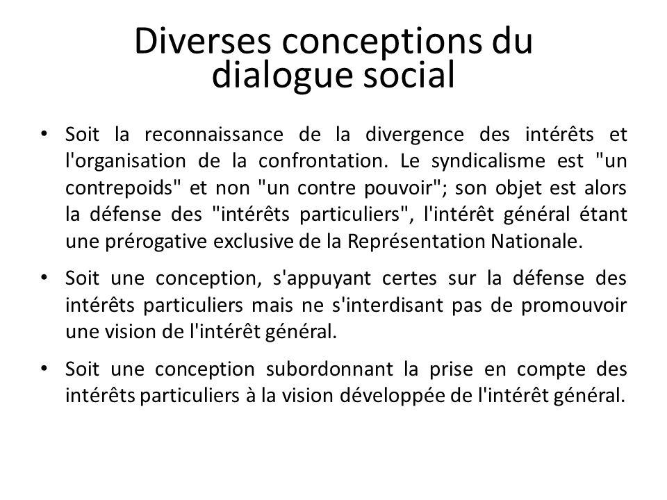 Diverses conceptions du dialogue social