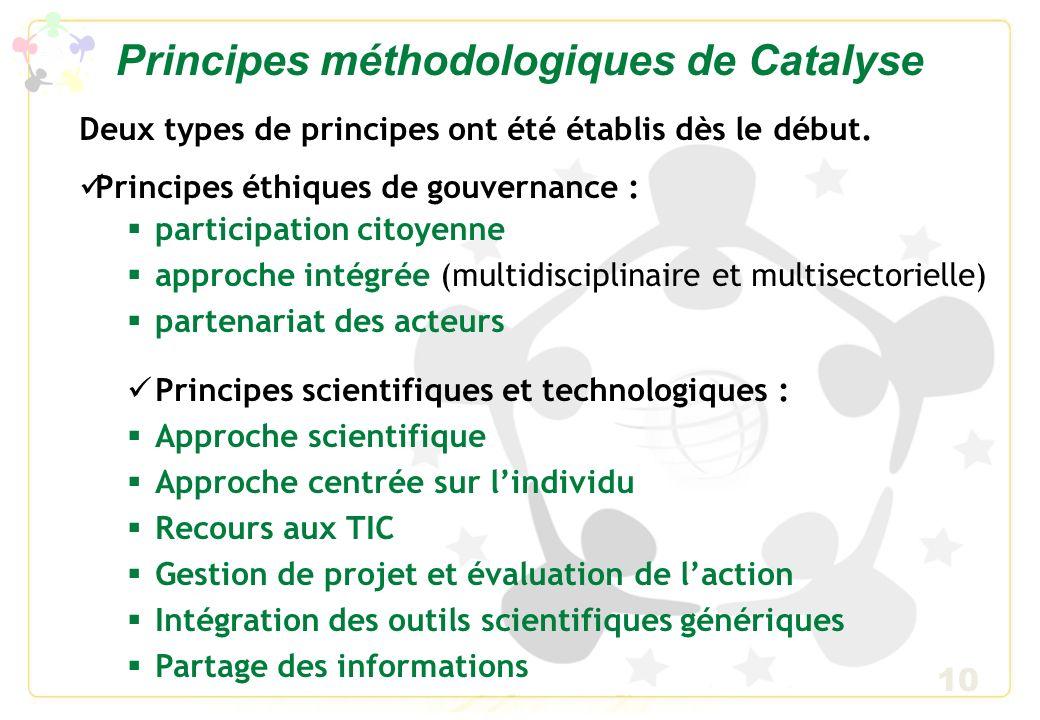 Principes méthodologiques de Catalyse