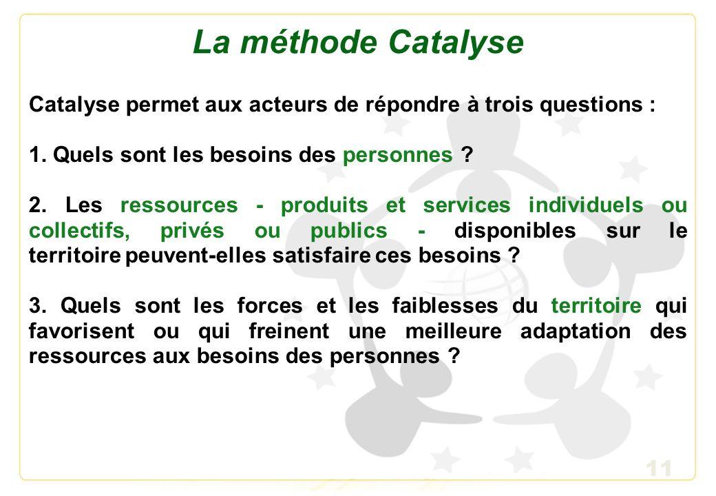 La méthode Catalyse Catalyse permet aux acteurs de répondre à trois questions : 1. Quels sont les besoins des personnes
