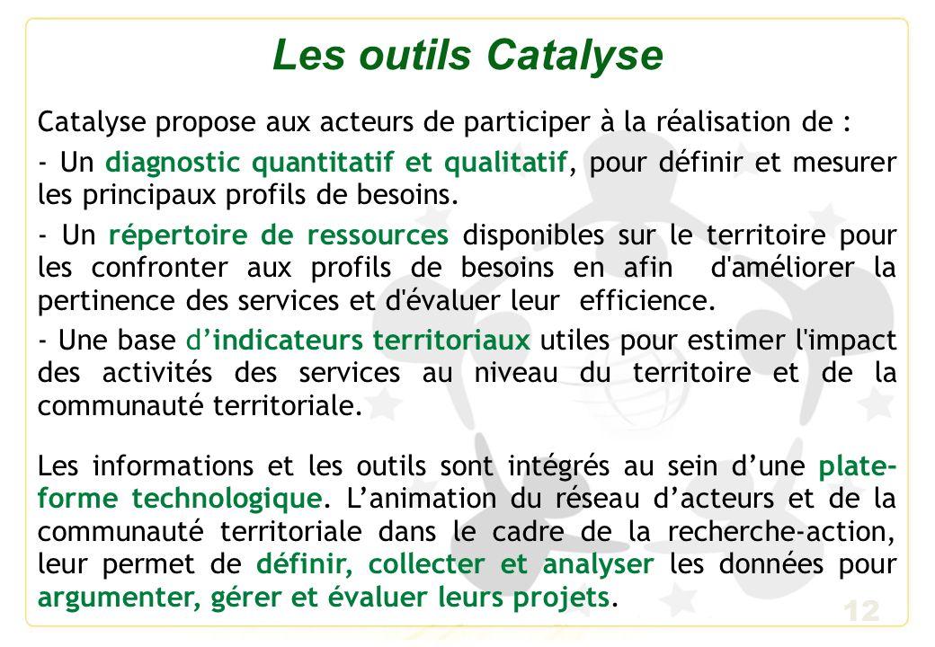 Les outils Catalyse Catalyse propose aux acteurs de participer à la réalisation de :