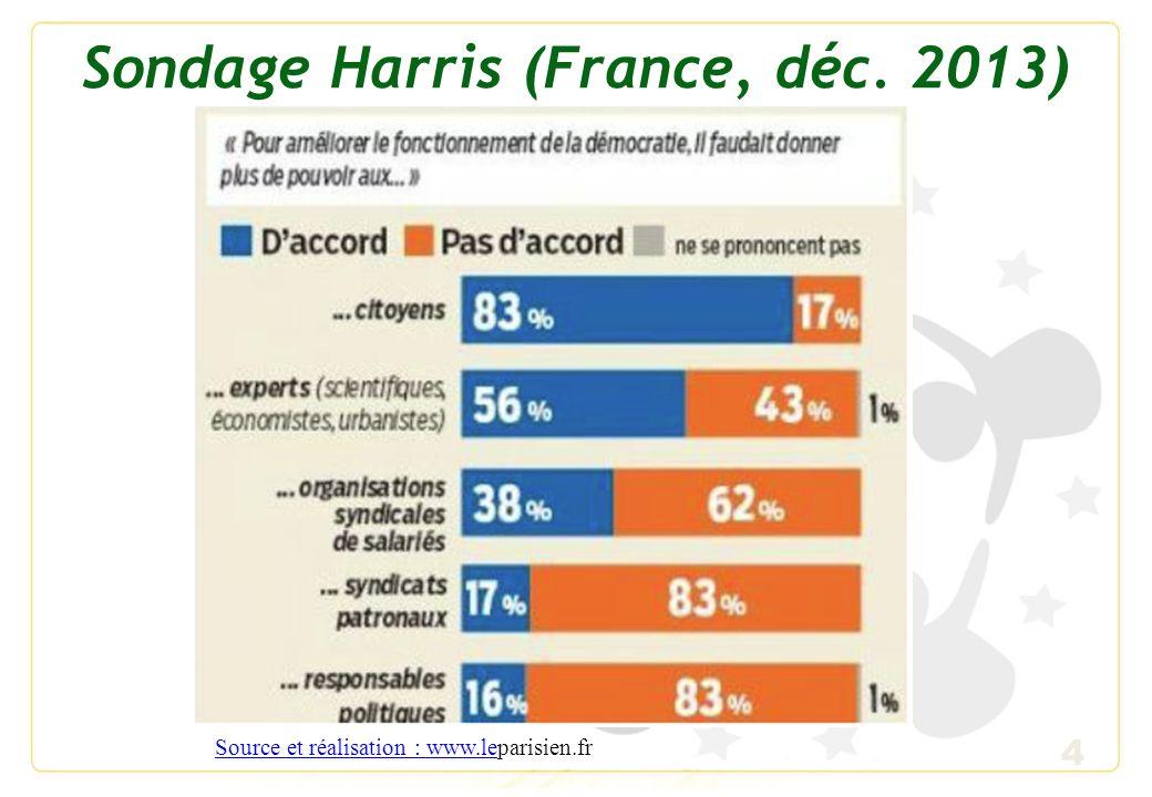 Sondage Harris (France, déc. 2013)