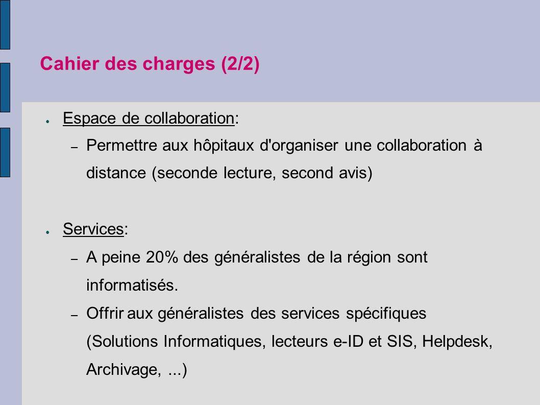 Cahier des charges (2/2) Espace de collaboration: