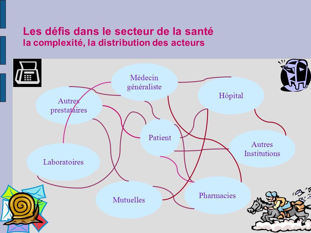 Les défis dans le secteur de la santé la complexité, la distribution des acteurs